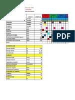 Planificacion Del Ganado Vacuno (1)