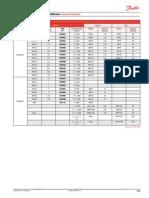 Danfoss Pressure Regulators Cross Reference