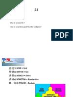 5S slide