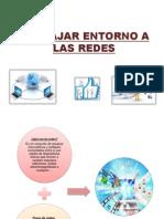 Trabajar Entorno a Las Redes Beatriz Torres