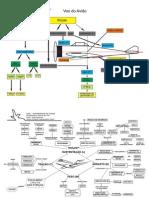 Mapa Conceitual Teoria de Voo - PPAV