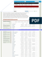 Http Datos Bancomundial Org Indicador NY GDP MKTP CD