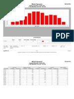 Kenilworth Supply Demand Dec08-09