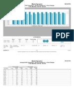 Wilmette SP-OP Comparison Dec08-09