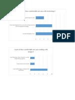 charts of survey