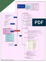 RESUME TRAUMA MEDULLA SPINALIS.pdf