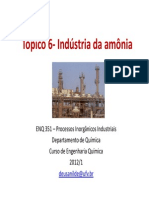Industria de amonia