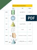 Fórmulas de Cuerpos Geométricos