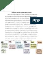 spede 774 daniella goodman unit plan overview