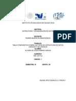 Alvaro TABLA COMPARATIVA unidad 1.docx