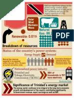 Trinidad and Tobago Energy Profile