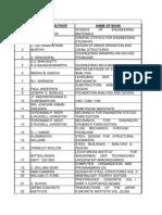 booklist (2)