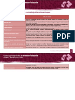 CPM_U1_A3_DAGC