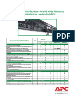 APC PDU Quick Reference
