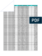 KPI Analysis Result-traffic ps tot cw29.xls