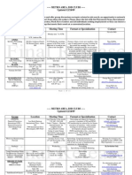 Master Networking List 12-24-09