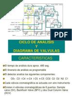 8. Ciclo de Análisis y Diagrama de Válvulas