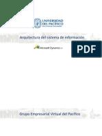 2013-I Arquitectura Del Sistema de Información