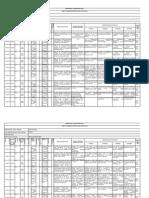 Plan Operativo 2011 Salud Publica (1)