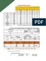 Hoja de calculo para diseño de lotes, numero de habitantes y areas