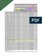 fraccIVremuneraciones.pdf