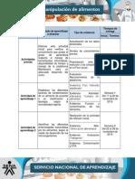 Cronograma de actividades - Rediseño - Noviembre 14 de 2014 (1).pdf