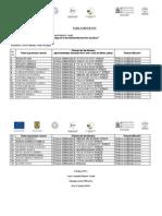 A 3.1. Tabel Participanti G7