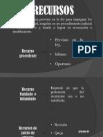 Recursos en nuevo amparo mexicano actualizado