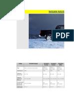 N.Navara, prestaciones aditivos fuerza torque y confort todo en un solo vehiculo