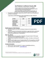 Fact Sheet on Jefferson County