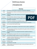 PDHPE Exam Revision