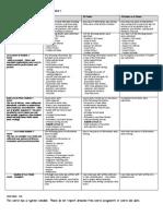 2014 educ 529  683 graded practicum rubric anne desotelle