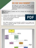 Método de Van Soest