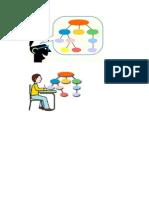 Modelos de Mapa Conceptual
