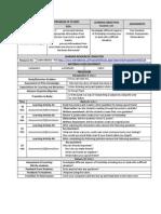 health lesson plan and webquest