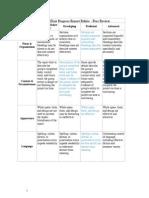 portfolio- progress report rubric pdf