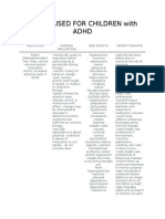 ADHD Drugs