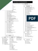 chart1-2SUSP37.pdf