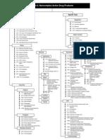 chart4-2SUSP37.pdf