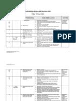 Rancangan Mengajar Tahunan 2003