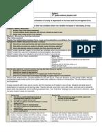 fma lesson plan modifications