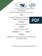 TRABAJO 3 diferencias identificadas en las tecnologías así como su uso, ventajas y desventajas..pdf