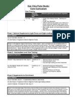 Kenneth Chia Flute Curriculum PDF