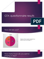 gta questionnaire results