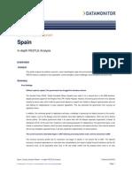 Spain Environment