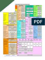 Survey Welding-standards 04-06-2014