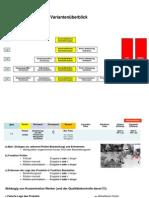 MPS-Automatisierungs-Varianten Anlagenteil 1 10.12.