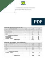 Jadual Penagihan Matapelajaran 2015