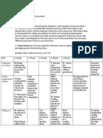 functional behavioral analysis