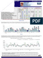 06853 - Market Action Report Dec 2014